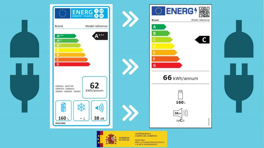 nueva etiqueta energética para luminarias